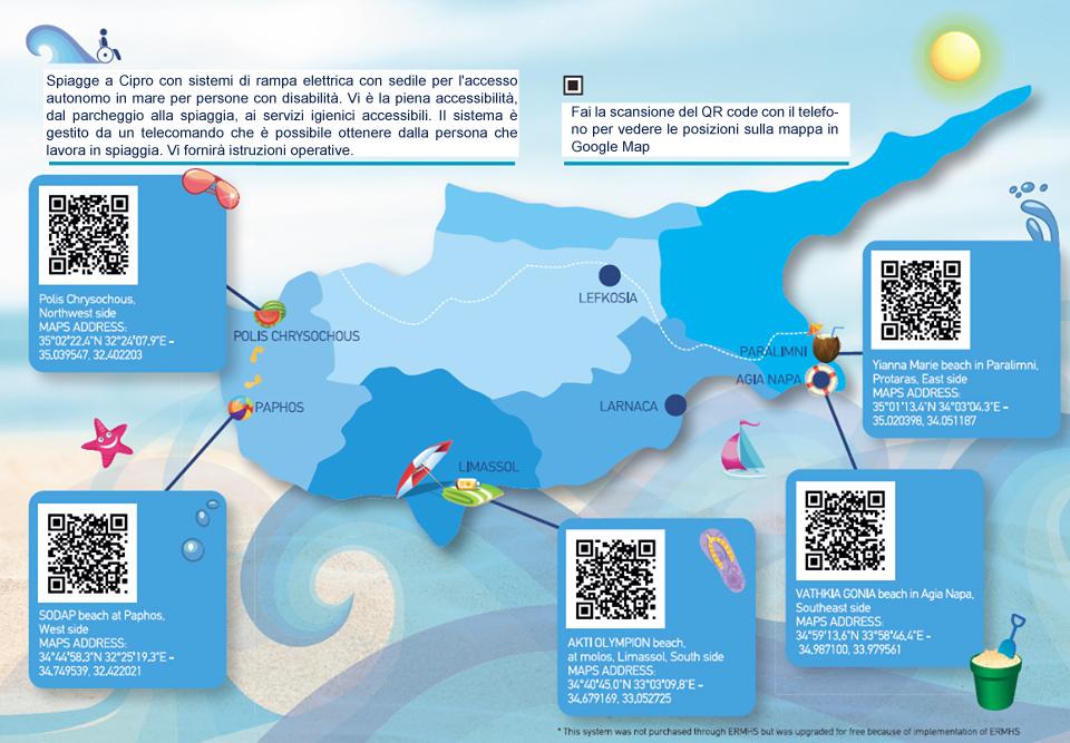 spiaggia-accessibile-cipro-sud